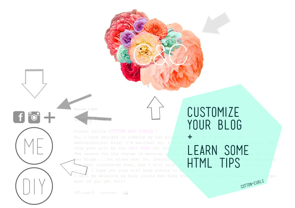 How to customize your blogger blog (i.e. blogspot) & some html ...